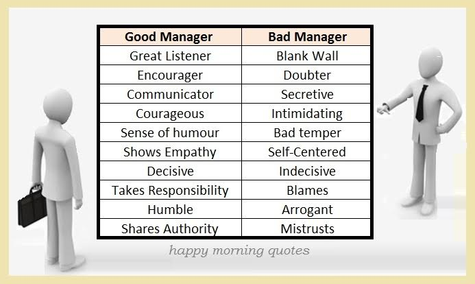 good-manager-vs-bad-manager