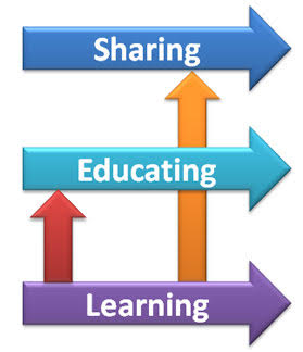 Sharing , Learning and Educating